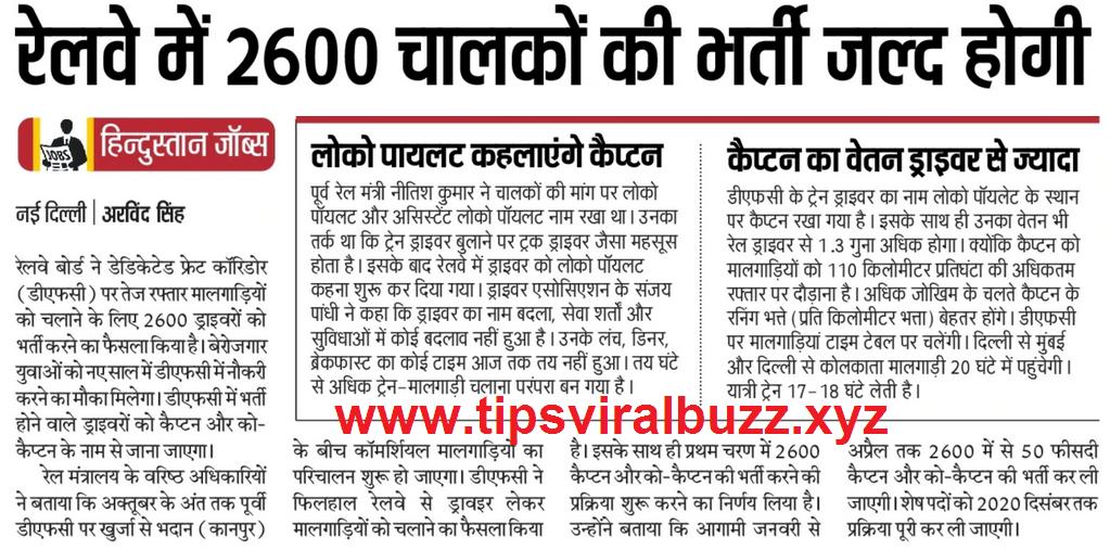 Railway 2600 Driver Vacancy 2021